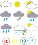 507px-Weather-symbols