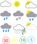507px-Weather-symbols