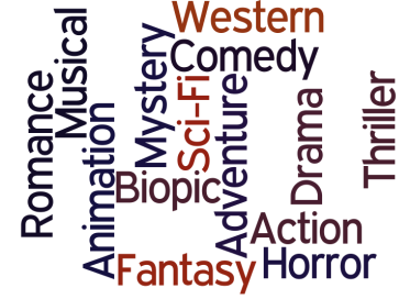 Film genres wordle