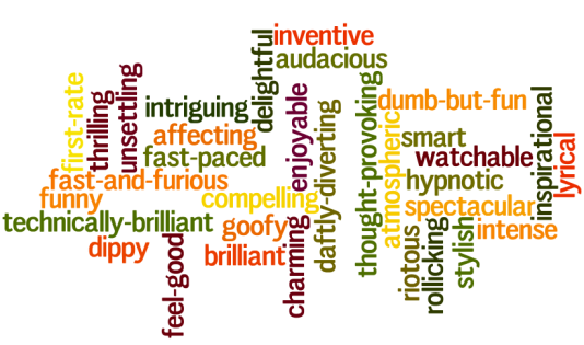 positive evaluative film words